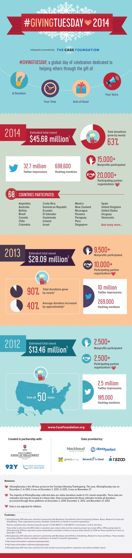 GivingTuesdayInfographic